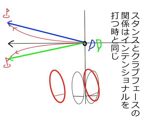 f:id:tetsute:20200523154712p:plain