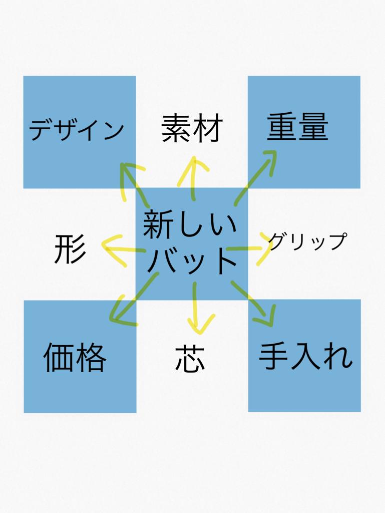 f:id:tetsuto231:20190201112801p:plain