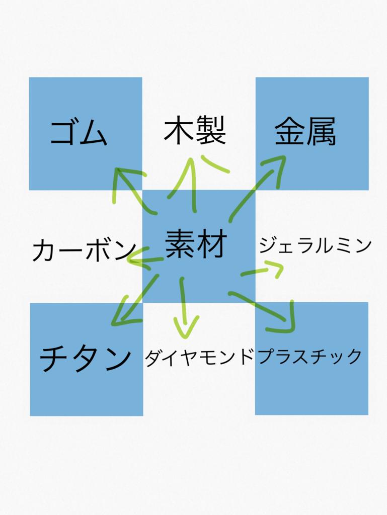f:id:tetsuto231:20190201115013p:plain