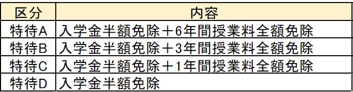 f:id:tetsutylor:20210925083900p:plain