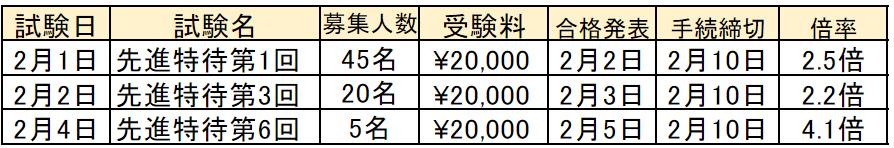 f:id:tetsutylor:20210925100233p:plain