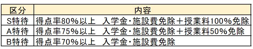 f:id:tetsutylor:20210925134936p:plain