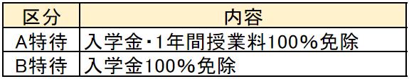 f:id:tetsutylor:20210925161538p:plain