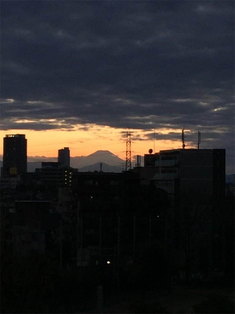 f:id:tetsuwan30:20181231194518j:image