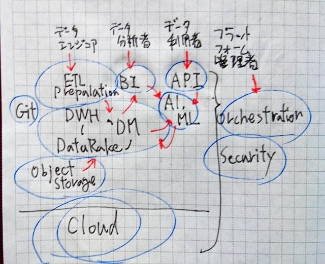 f:id:tetsuwan30:20210317084954j:image