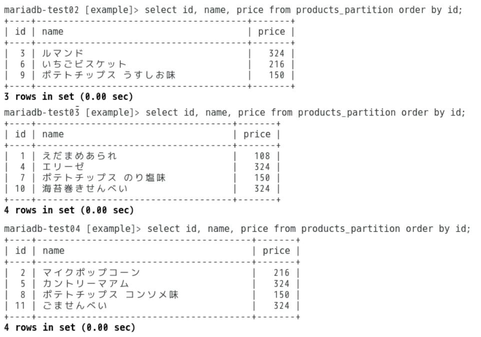 f:id:tetsuwrx:20210126110216p:plain