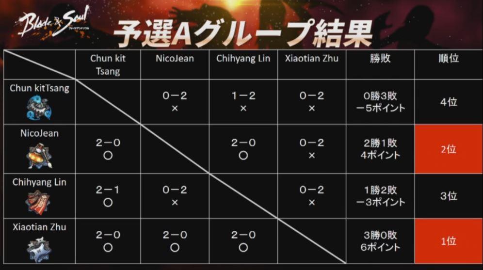 f:id:tetsuya0723:20161105200306j:plain