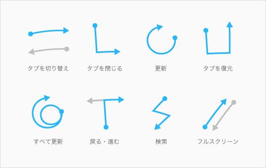 f:id:tetsuya0827:20170426230216p:plain
