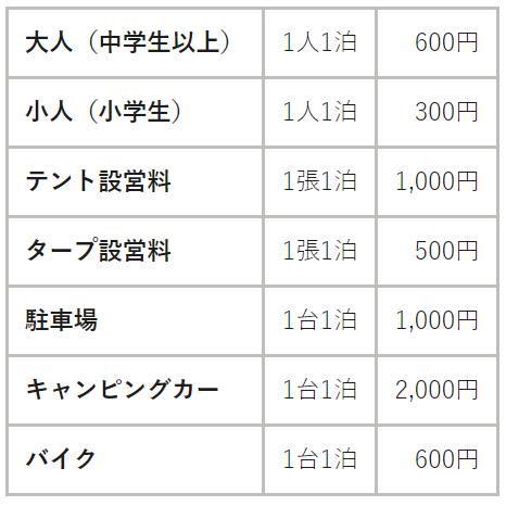 f:id:tetsuya1107:20200518095615p:plain