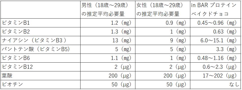 f:id:tetsuya1107:20200518225225p:plain