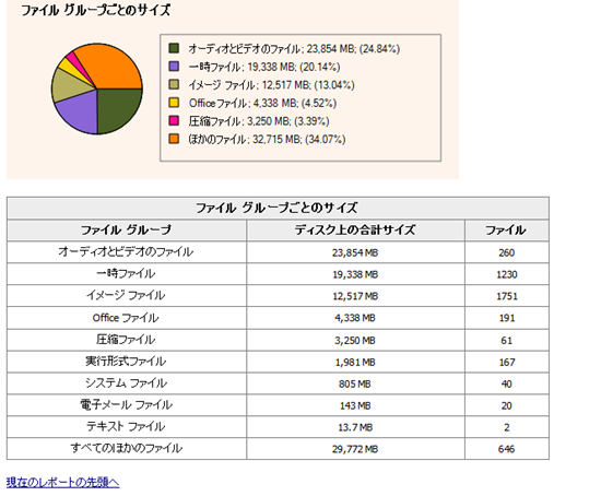 f:id:tetsuya_odaka:20110430113701p:image