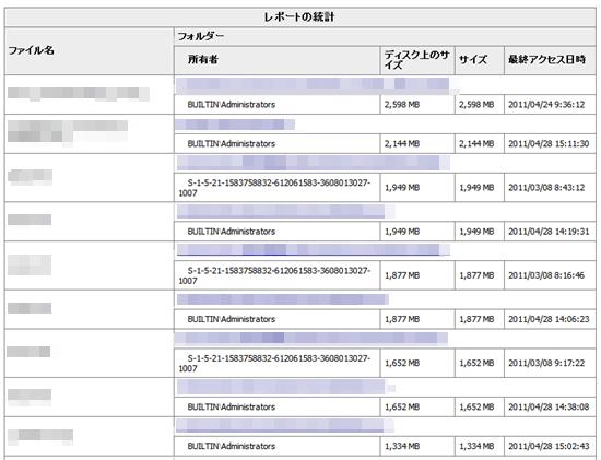 f:id:tetsuya_odaka:20110430113833p:image