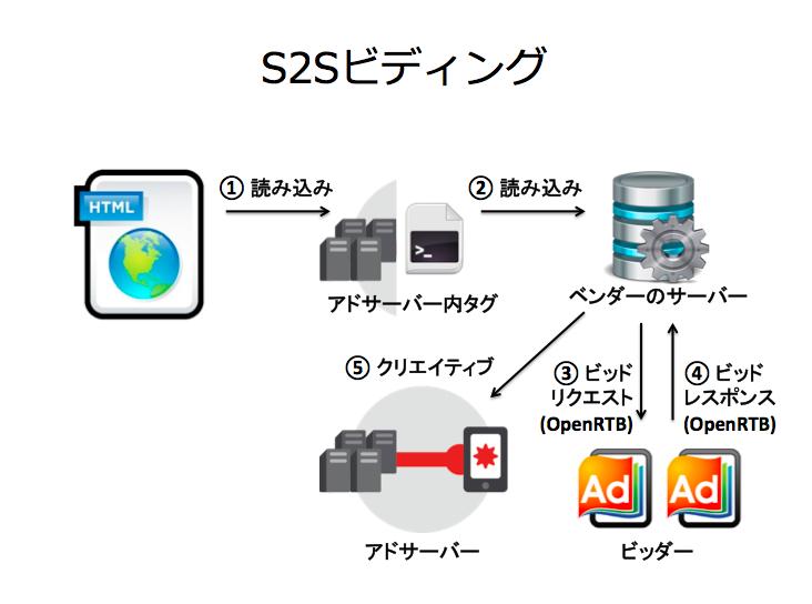 f:id:tetsuyaimagawa:20170226175244p:plain