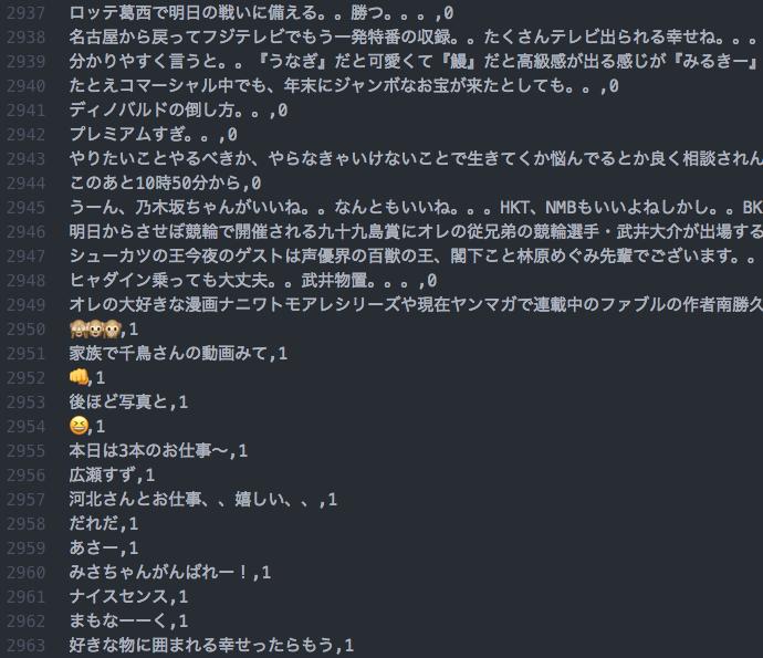 f:id:tetsuyaimagawa:20170726190926p:plain
