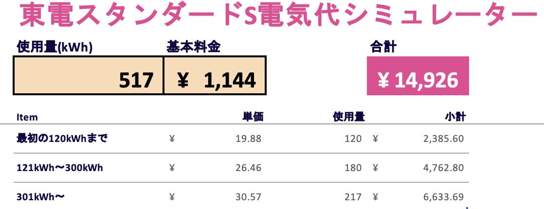 f:id:tetsuyaimagawa:20210106123345p:plain