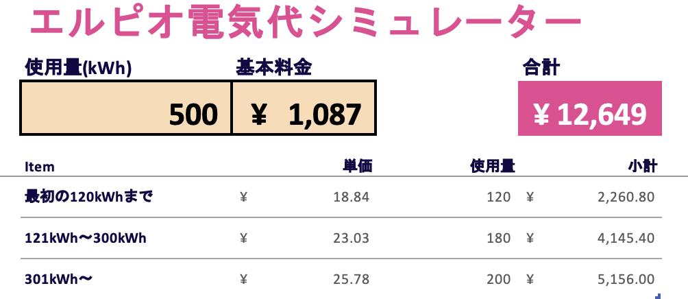 f:id:tetsuyaimagawa:20210106132618p:plain