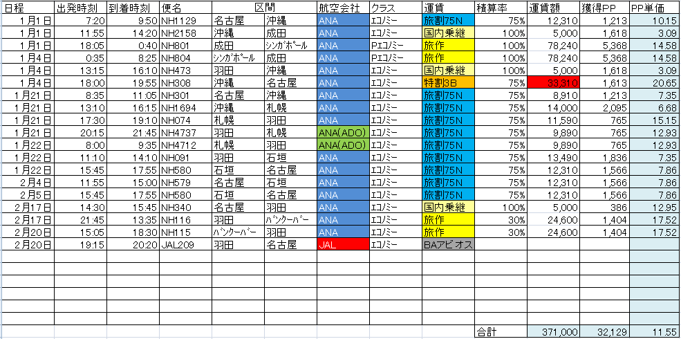f:id:tetsuyama2000:20161123102113j:plain