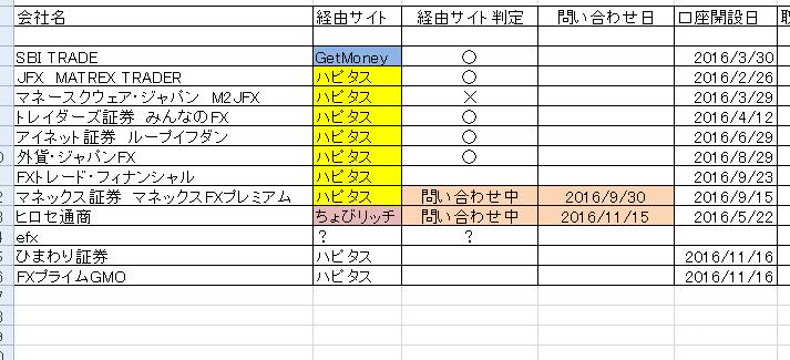 f:id:tetsuyama2000:20161128115421p:plain