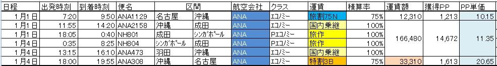 f:id:tetsuyama2000:20170113104254j:plain
