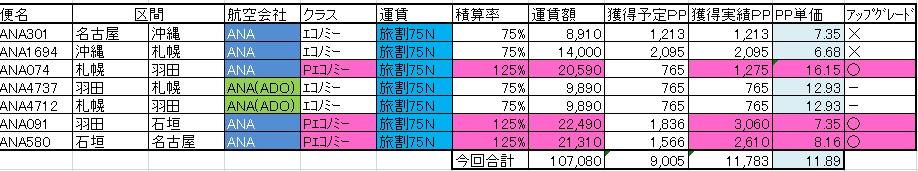 f:id:tetsuyama2000:20170123152105j:plain