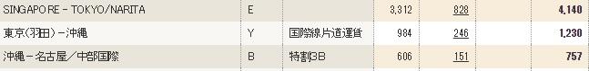 f:id:tetsuyama2000:20170201105857j:plain