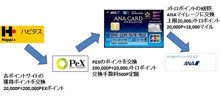 f:id:tetsuyama2000:20170201115524j:plain