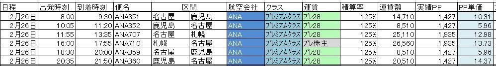 f:id:tetsuyama2000:20170227192825j:plain