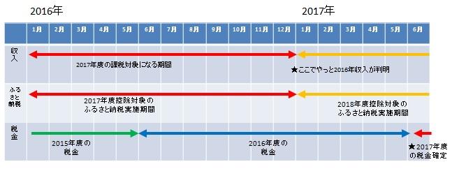 f:id:tetsuyama2000:20170621135552j:plain