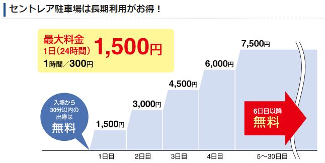 f:id:tetsuyama2000:20171012185758p:plain