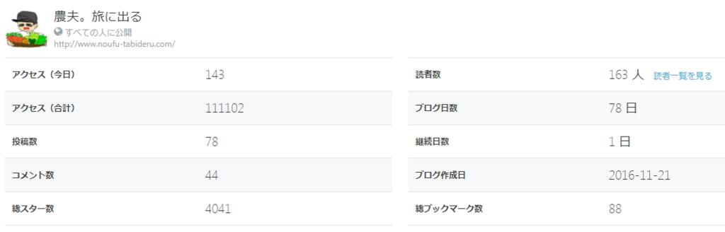 f:id:tetsuyama2000:20171121191836p:plain