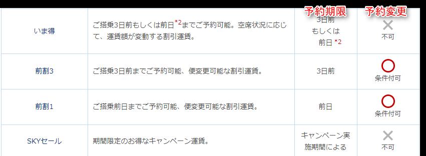 f:id:tetsuyama2000:20171205192535p:plain