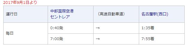 f:id:tetsuyama2000:20171205194221p:plain