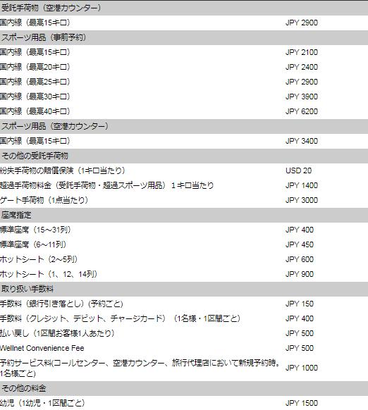 f:id:tetsuyama2000:20171221195256p:plain