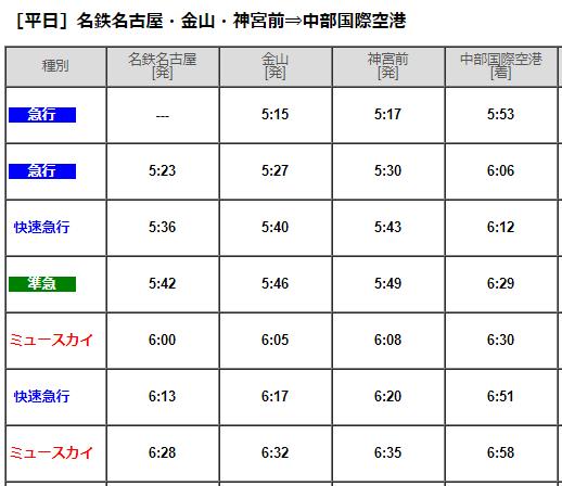 f:id:tetsuyama2000:20171221200446p:plain