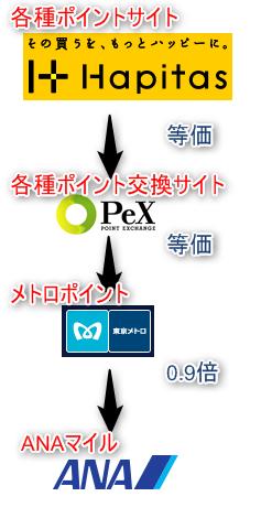 f:id:tetsuyama2000:20180117163315p:plain