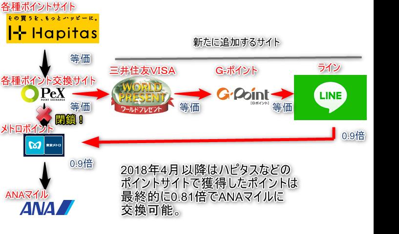 f:id:tetsuyama2000:20180117164308p:plain