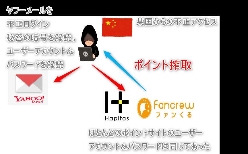 f:id:tetsuyama2000:20180220201102p:plain