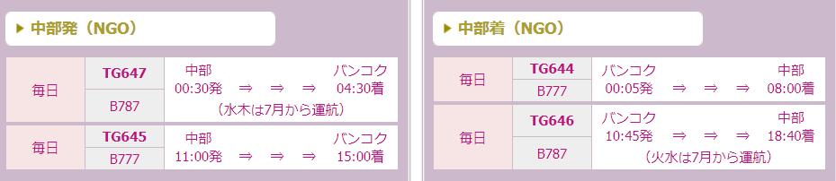 f:id:tetsuyama2000:20180701234221p:plain