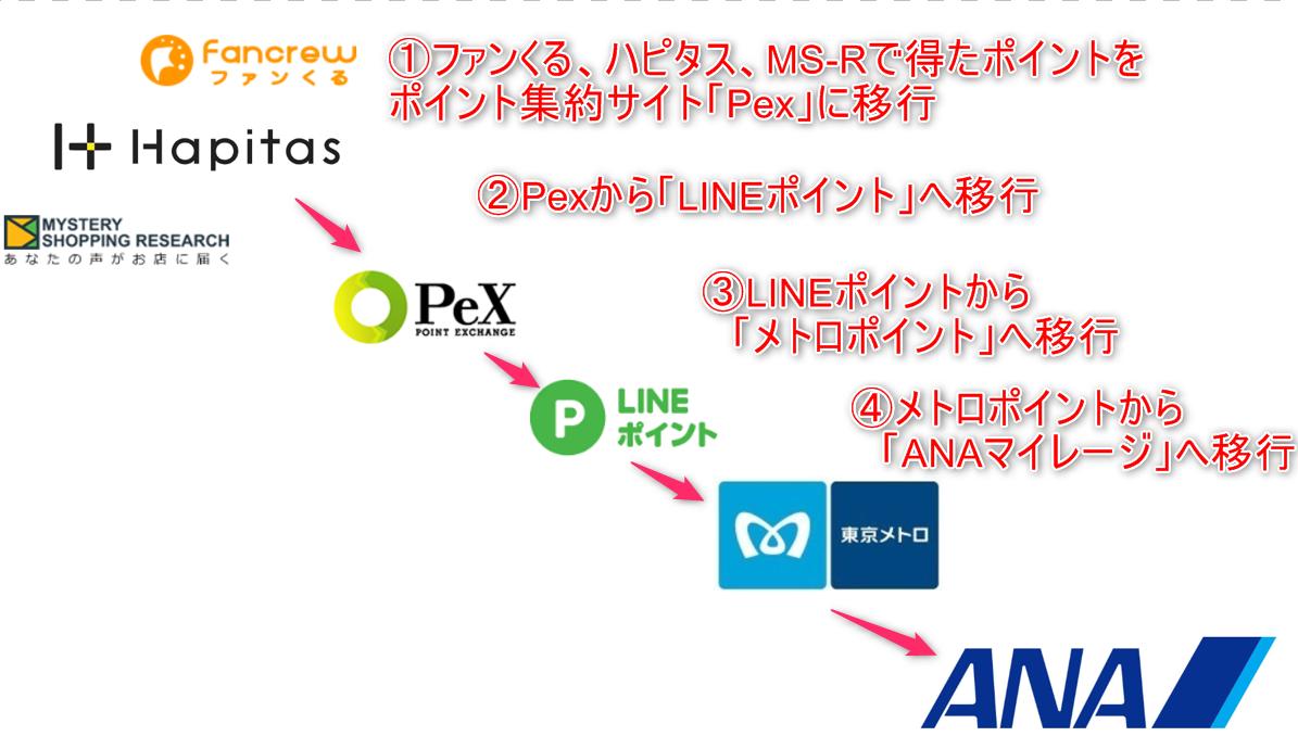 f:id:tetsuyama2000:20190323203434p:plain