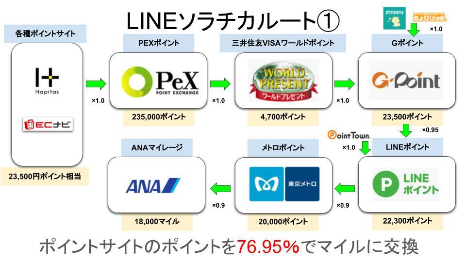 f:id:tetsuyama2000:20190611100114j:plain