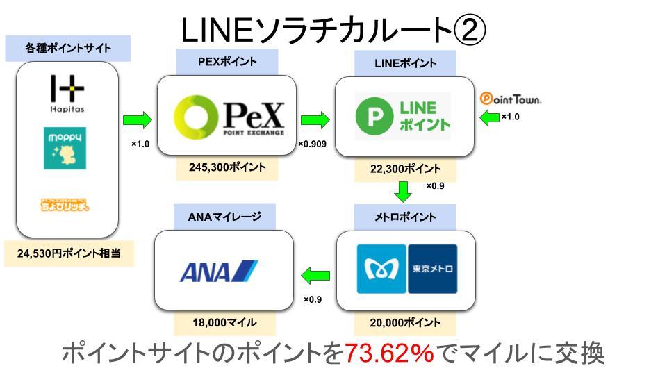 f:id:tetsuyama2000:20190611100121j:plain