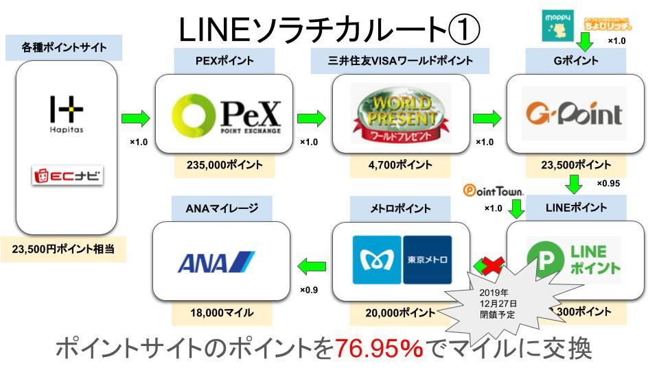 f:id:tetsuyama2000:20191001140929j:plain