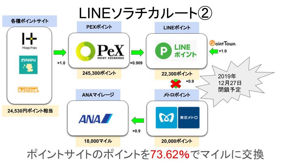 f:id:tetsuyama2000:20191001140949j:plain