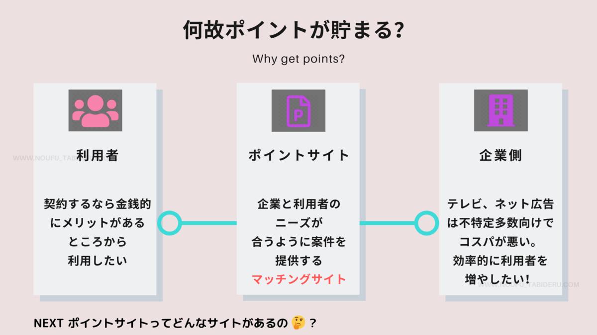 f:id:tetsuyama2000:20191025161449p:plain