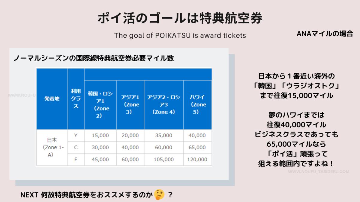 f:id:tetsuyama2000:20191028132441p:plain
