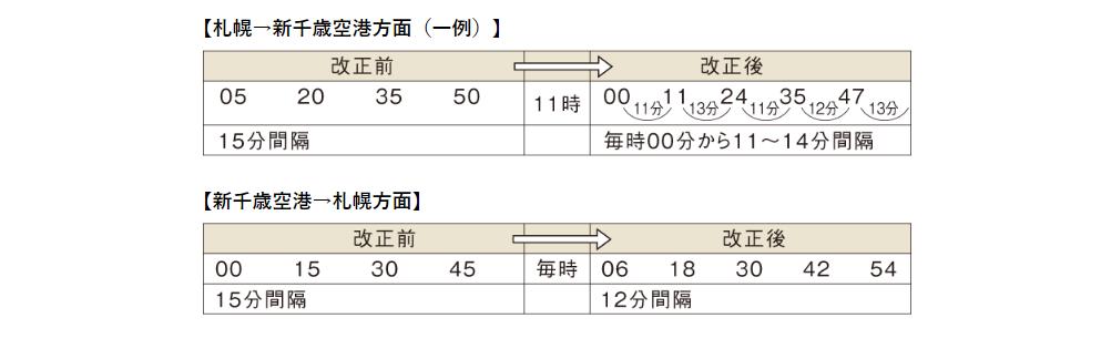 f:id:tetsuyama2000:20200207101015p:plain