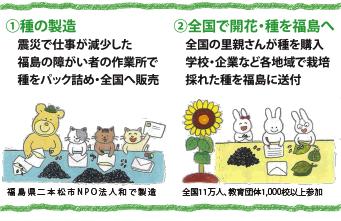 f:id:tetsuyaota:20160311182051p:plain