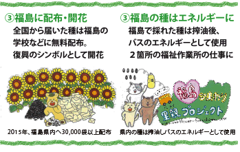 f:id:tetsuyaota:20160311182105p:plain