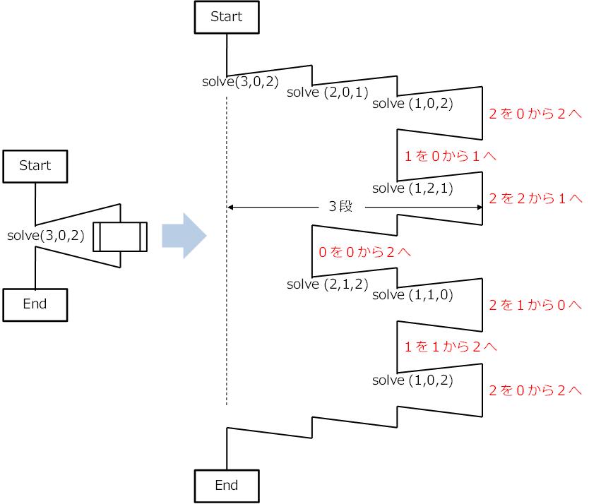 f:id:tfitv:20210223124102p:plain