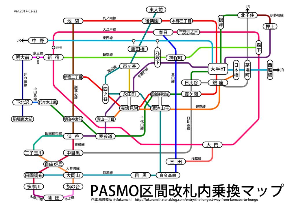 f:id:tfukumachi:20170223011125p:plain